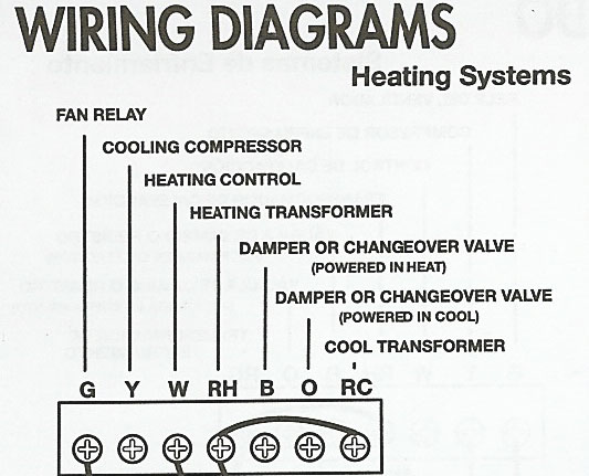 Camstat Wiring Diagram from forums.homeseer.com