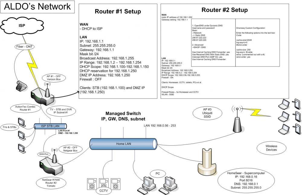 DD-WRT router suggestion - HomeSeer Message Board